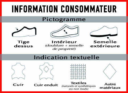 Informations composition